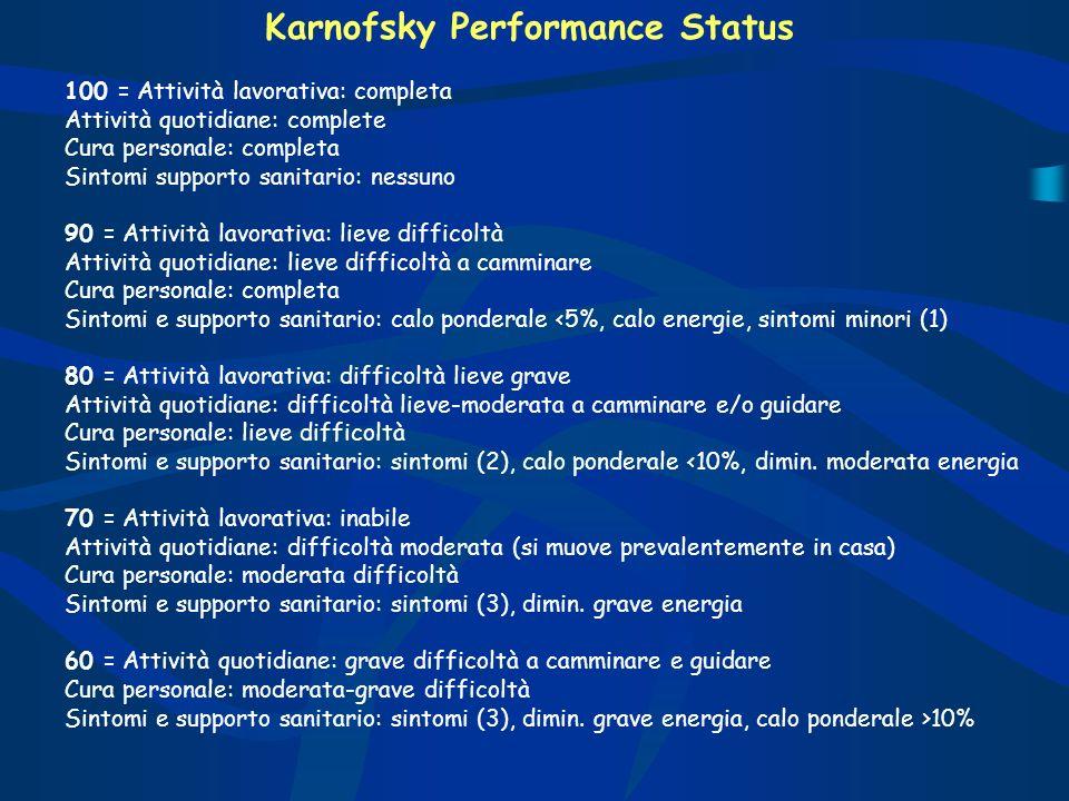 Karnofsky Performance Status 100 = Attività lavorativa: completa Attività quotidiane: complete Cura personale: completa Sintomi supporto sanitario: ne