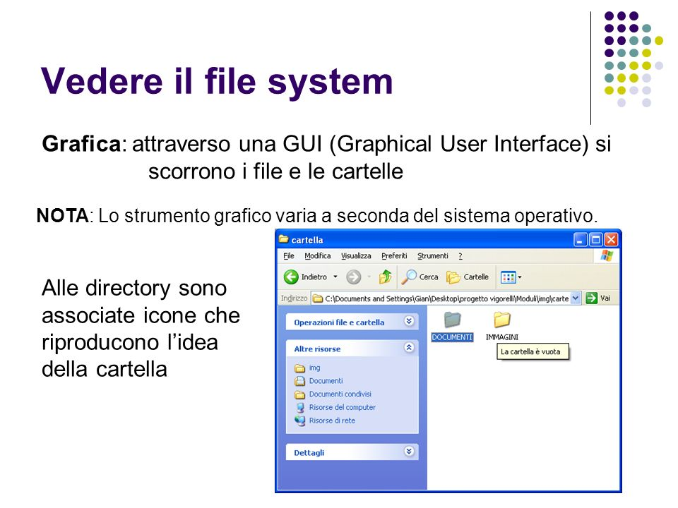 Vedere il file system Grafica: attraverso una GUI (Graphical User Interface) si scorrono i file e le cartelle Alle directory sono associate icone che