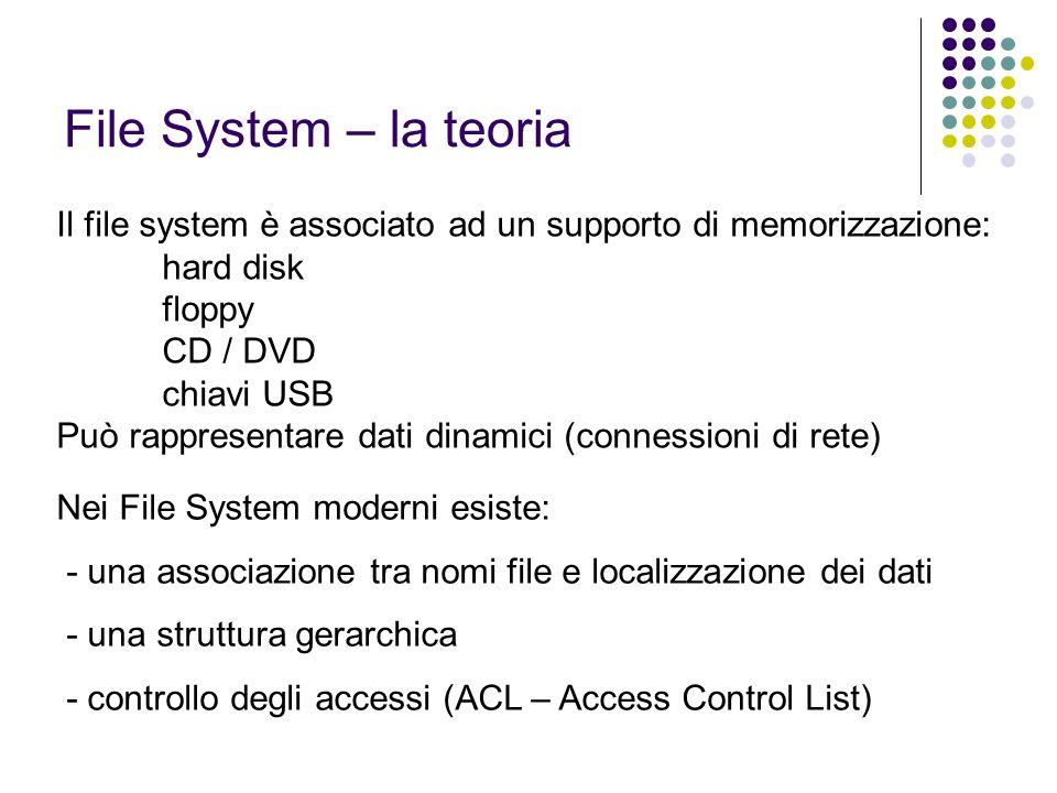 File System – la teoria Il file system è associato ad un supporto di memorizzazione: hard disk floppy CD / DVD chiavi USB Può rappresentare dati dinam