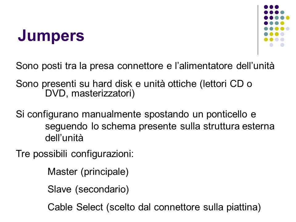 Jumpers Sono presenti su hard disk e unità ottiche (lettori CD o DVD, masterizzatori) Sono posti tra la presa connettore e lalimentatore dellunità Si