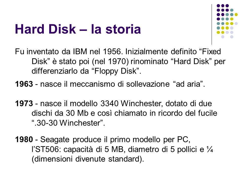 Hard Disk – la storia Fu inventato da IBM nel 1956. Inizialmente definito Fixed Disk è stato poi (nel 1970) rinominato Hard Disk per differenziarlo da