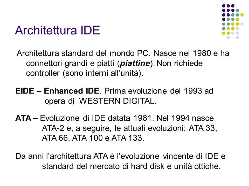 Architettura IDE Architettura standard del mondo PC. Nasce nel 1980 e ha connettori grandi e piatti (piattine). Non richiede controller (sono interni