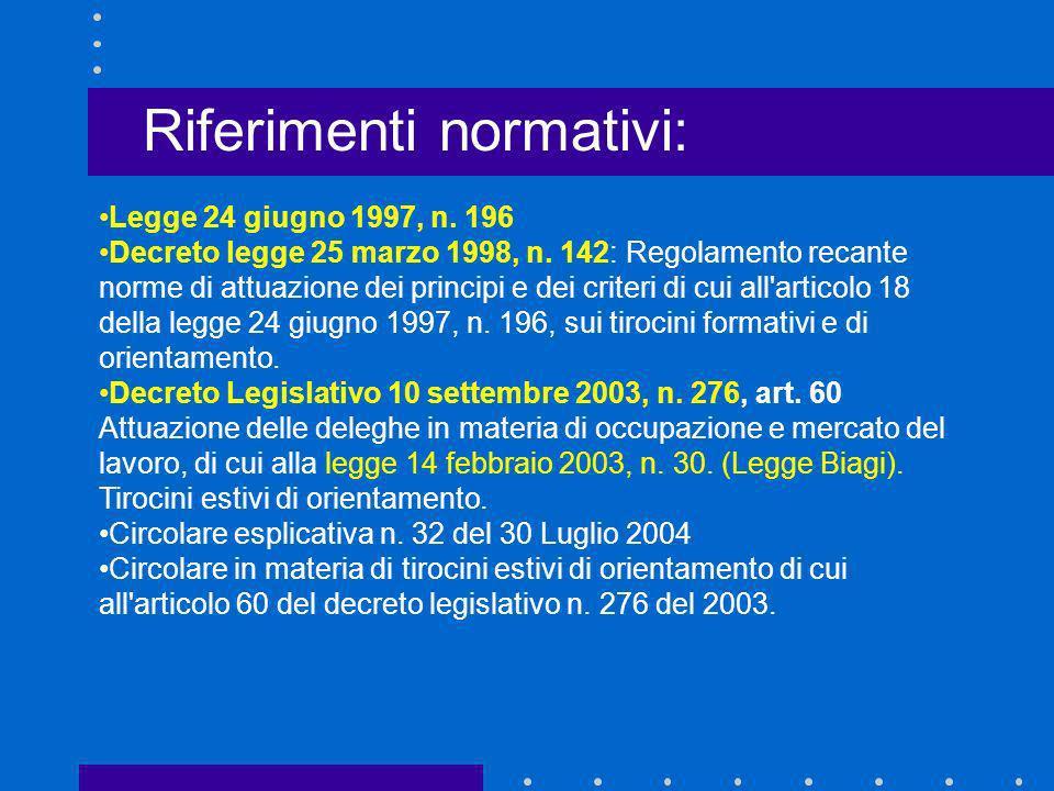 Legge 24 giugno 1997, n. 196 Decreto legge 25 marzo 1998, n. 142: Regolamento recante norme di attuazione dei principi e dei criteri di cui all'artico
