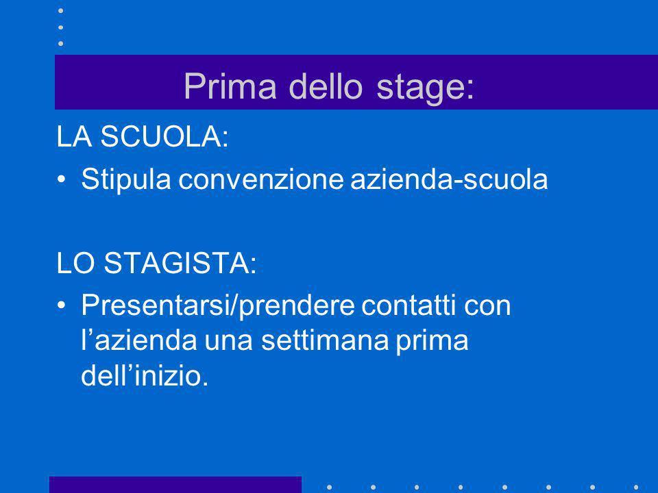 Prima dello stage: LA SCUOLA: Stipula convenzione azienda-scuola LO STAGISTA: Presentarsi/prendere contatti con lazienda una settimana prima dellinizi