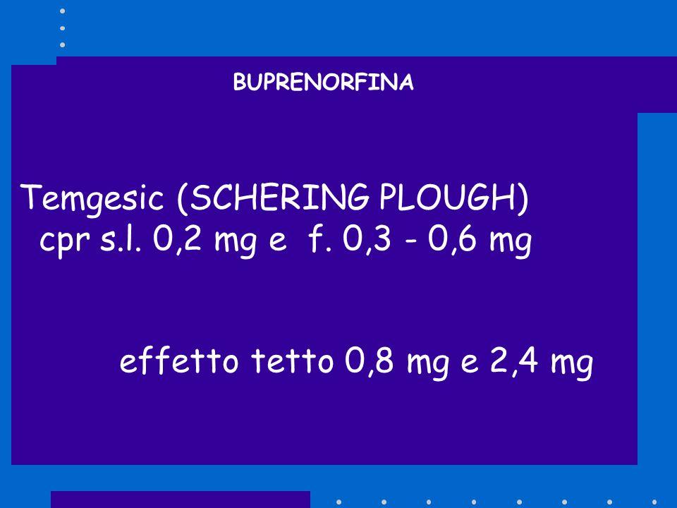 BUPRENORFINA Temgesic (SCHERING PLOUGH) cpr s.l. 0,2 mg e f. 0,3 - 0,6 mg effetto tetto 0,8 mg e 2,4 mg