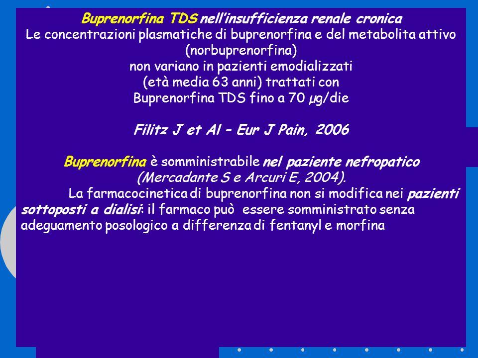 Buprenorfina TDS nellinsufficienza renale cronica Le concentrazioni plasmatiche di buprenorfina e del metabolita attivo (norbuprenorfina) non variano