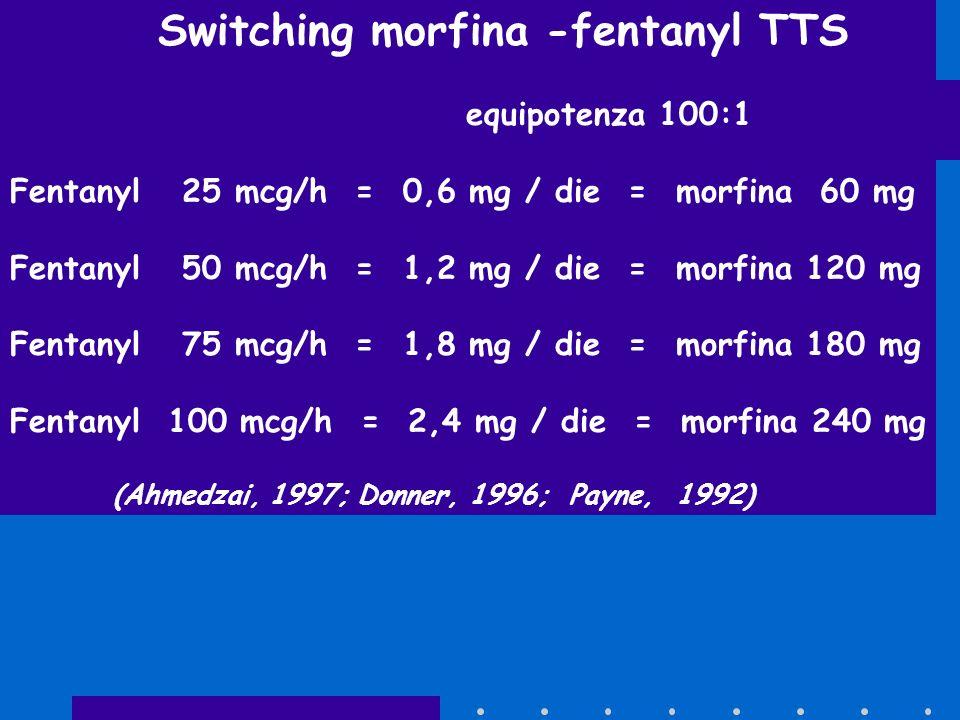 Switching morfina -fentanyl TTS equipotenza 100:1 Fentanyl 25 mcg/h = 0,6 mg / die = morfina 60 mg Fentanyl 50 mcg/h = 1,2 mg / die = morfina 120 mg F