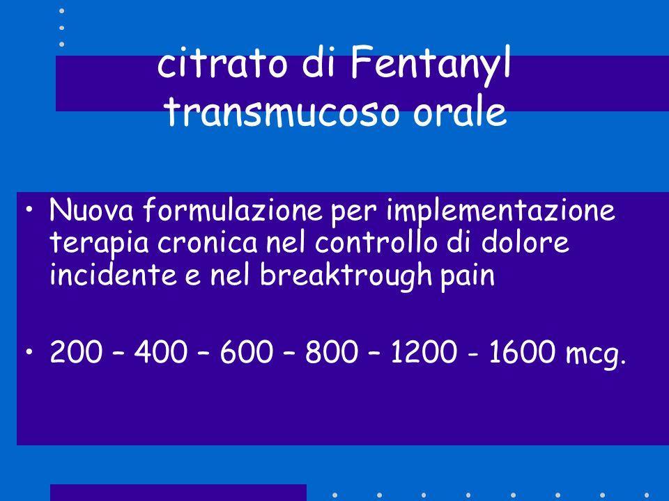 citrato di Fentanyl transmucoso orale Nuova formulazione per implementazione terapia cronica nel controllo di dolore incidente e nel breaktrough pain