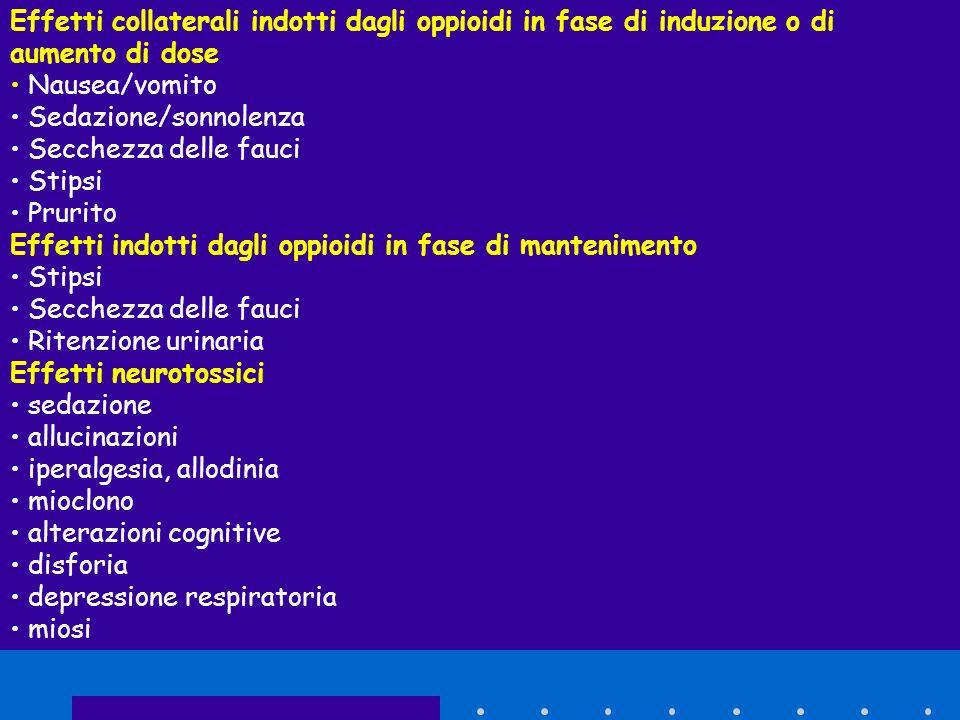 Effetti collaterali indotti dagli oppioidi in fase di induzione o di aumento di dose Nausea/vomito Sedazione/sonnolenza Secchezza delle fauci Stipsi P