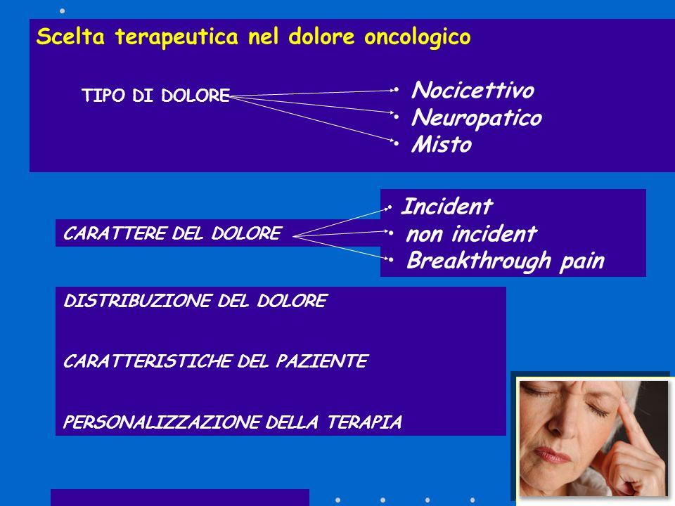Scelta terapeutica nel dolore oncologico TIPO DI DOLORE Nocicettivo Neuropatico Misto CARATTERE DEL DOLORE Incident non incident Breakthrough pain DIS