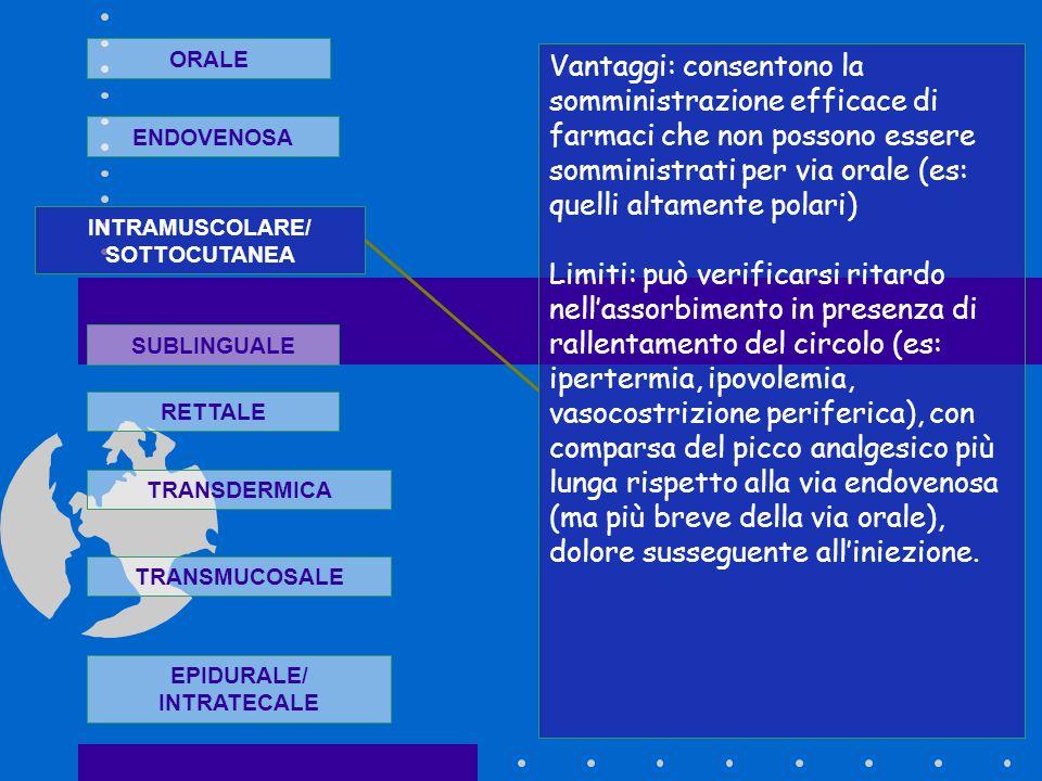 ORALE ENDOVENOSA INTRAMUSCOLARE/ SOTTOCUTANEA SUBLINGUALE RETTALE TRANSDERMICA TRANSMUCOSALE EPIDURALE/ INTRATECALE Vantaggi: consentono la somministr