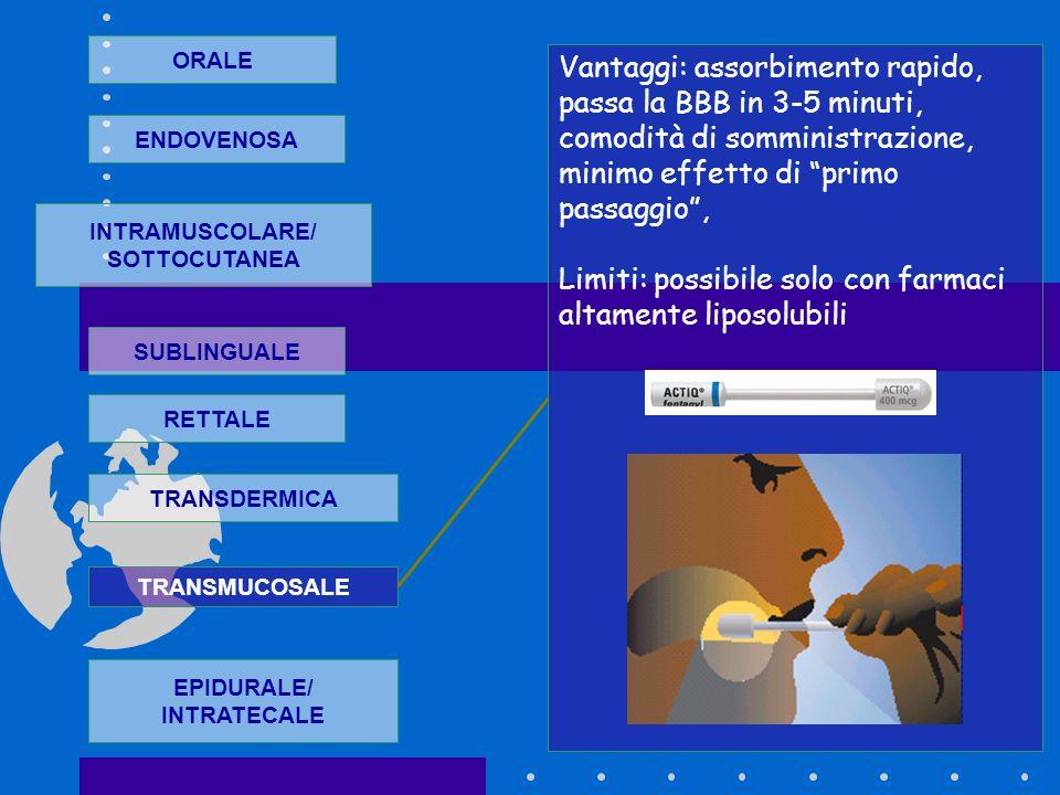 ORALE ENDOVENOSA INTRAMUSCOLARE/ SOTTOCUTANEA SUBLINGUALE RETTALE TRANSDERMICA TRANSMUCOSALE EPIDURALE/ INTRATECALE Vantaggi: assorbimento rapido, pas