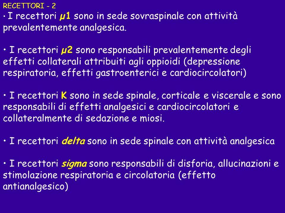 RECETTORI - 2 I recettori µ1 sono in sede sovraspinale con attività prevalentemente analgesica. I recettori µ2 sono responsabili prevalentemente degli