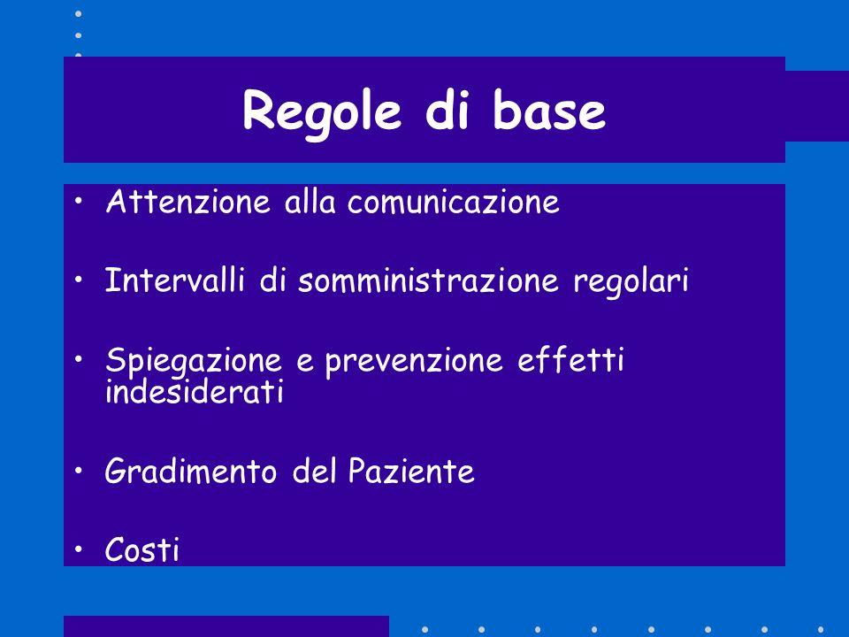Regole di base Attenzione alla comunicazione Intervalli di somministrazione regolari Spiegazione e prevenzione effetti indesiderati Gradimento del Paz