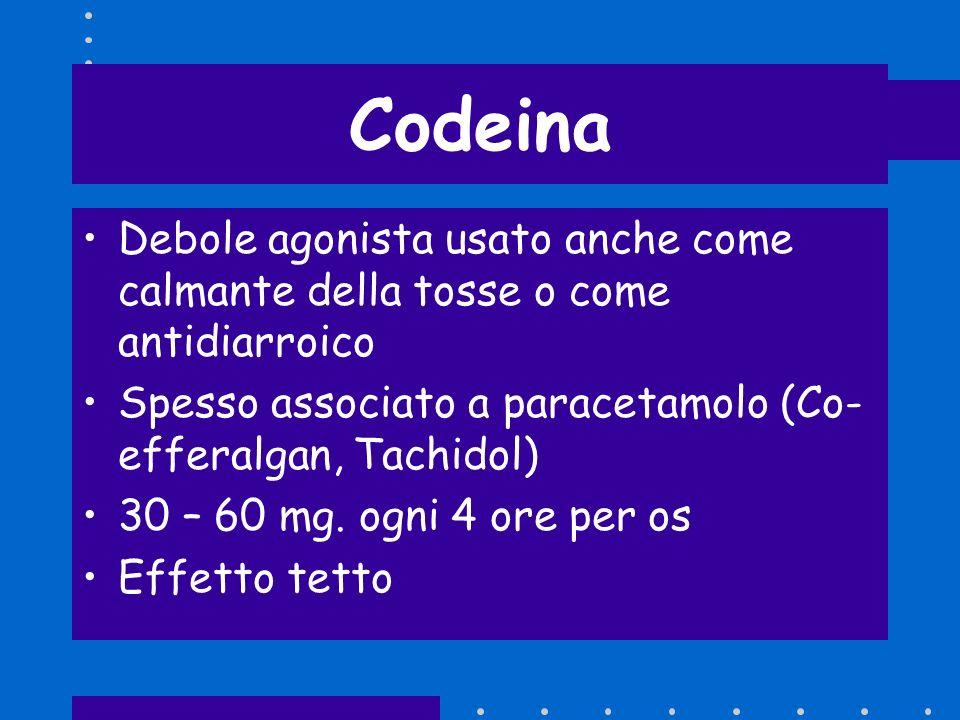 Codeina Debole agonista usato anche come calmante della tosse o come antidiarroico Spesso associato a paracetamolo (Co- efferalgan, Tachidol) 30 – 60