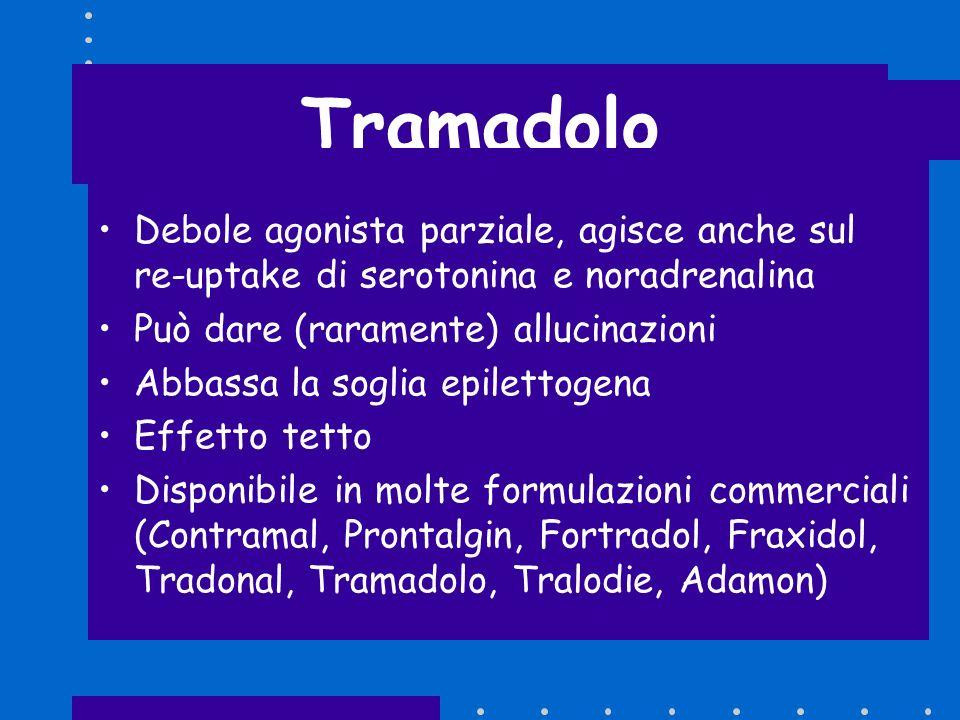 Tramadolo Debole agonista parziale, agisce anche sul re-uptake di serotonina e noradrenalina Può dare (raramente) allucinazioni Abbassa la soglia epil