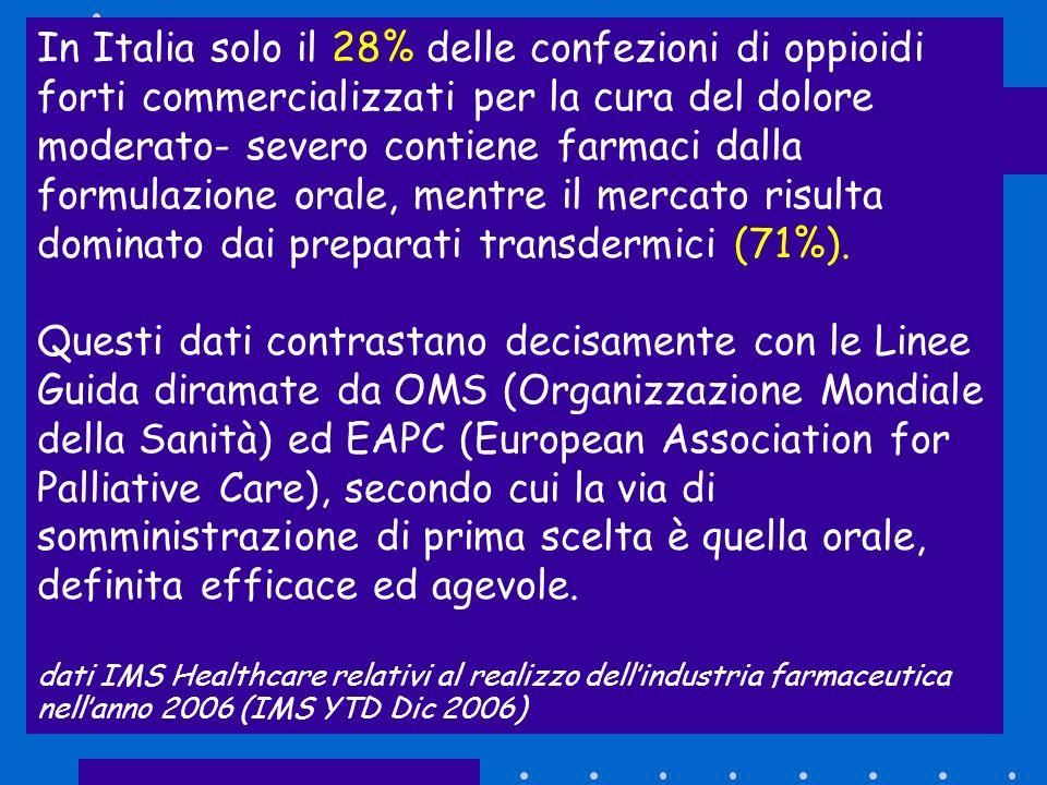 In Italia solo il 28% delle confezioni di oppioidi forti commercializzati per la cura del dolore moderato- severo contiene farmaci dalla formulazione