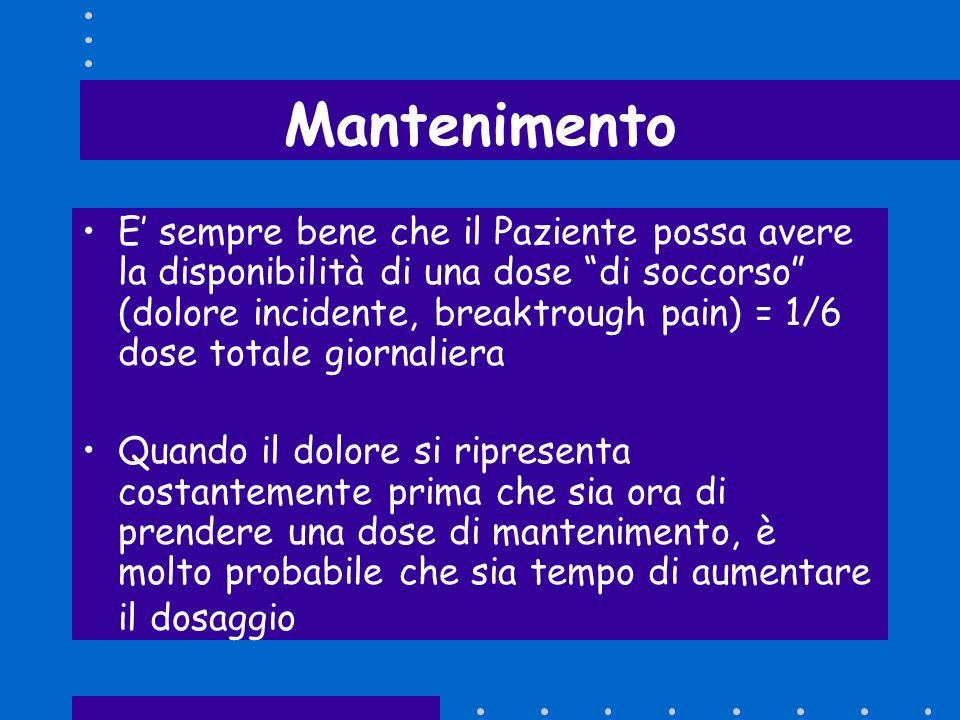 Mantenimento E sempre bene che il Paziente possa avere la disponibilità di una dose di soccorso (dolore incidente, breaktrough pain) = 1/6 dose totale