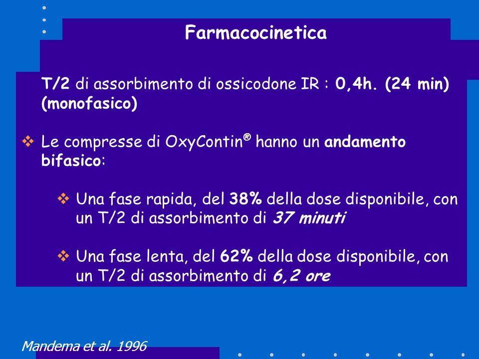 Farmacocinetica T/2 di assorbimento di ossicodone IR : 0,4h. (24 min) (monofasico) Le compresse di OxyContin ® hanno un andamento bifasico: Una fase r