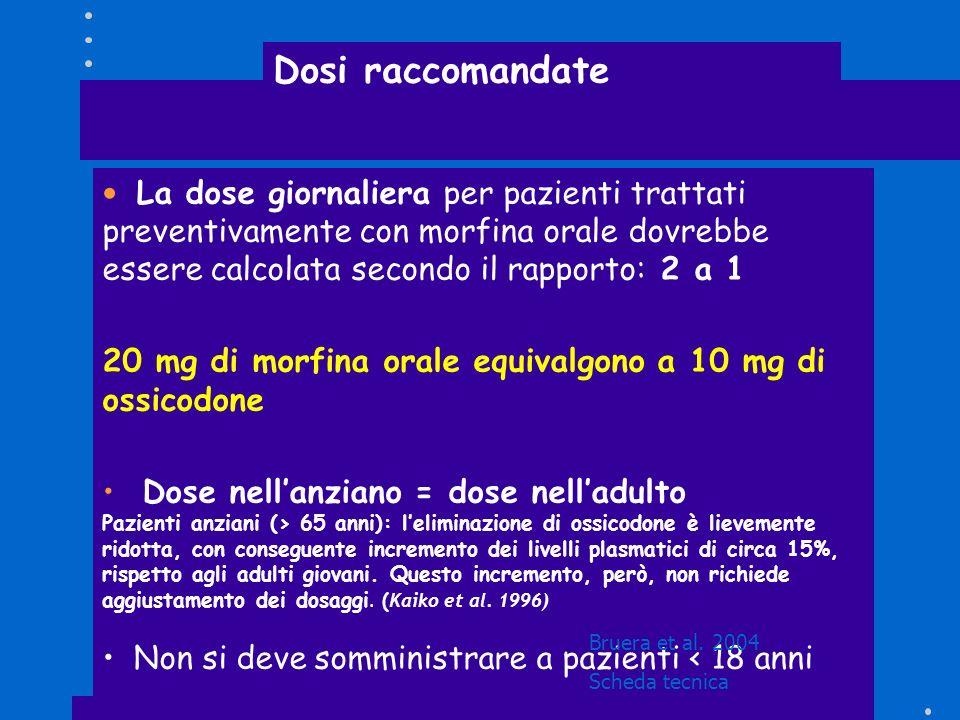 Dosi raccomandate La dose giornaliera per pazienti trattati preventivamente con morfina orale dovrebbe essere calcolata secondo il rapporto: 2 a 1 20