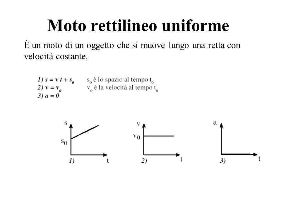 Moto rettilineo uniforme È un moto di un oggetto che si muove lungo una retta con velocità costante.