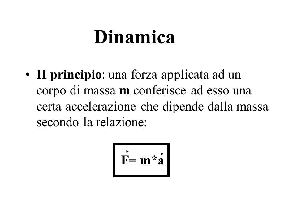 Dinamica II principio: una forza applicata ad un corpo di massa m conferisce ad esso una certa accelerazione che dipende dalla massa secondo la relazi