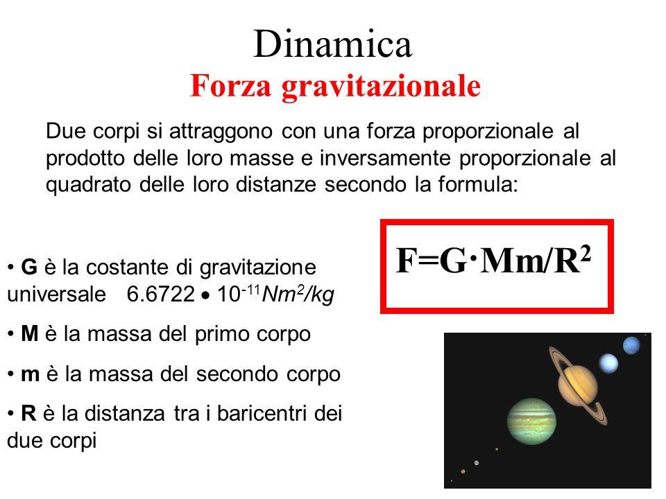 Dinamica Forza gravitazionale Due corpi si attraggono con una forza proporzionale al prodotto delle loro masse e inversamente proporzionale al quadrat