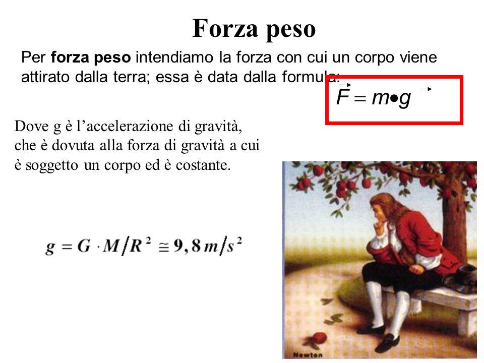 Forza peso Per forza peso intendiamo la forza con cui un corpo viene attirato dalla terra; essa è data dalla formula: F m g Dove g è laccelerazione di
