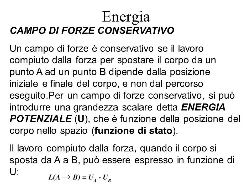 Energia CAMPO DI FORZE CONSERVATIVO Un campo di forze è conservativo se il lavoro compiuto dalla forza per spostare il corpo da un punto A ad un punto