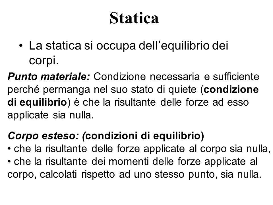 Statica La statica si occupa dellequilibrio dei corpi. Punto materiale: Condizione necessaria e sufficiente perché permanga nel suo stato di quiete (c