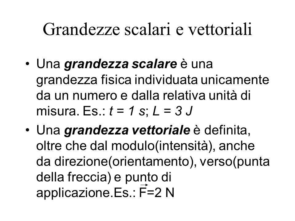 Grandezze scalari e vettoriali Una grandezza scalare è una grandezza fisica individuata unicamente da un numero e dalla relativa unità di misura. Es.: