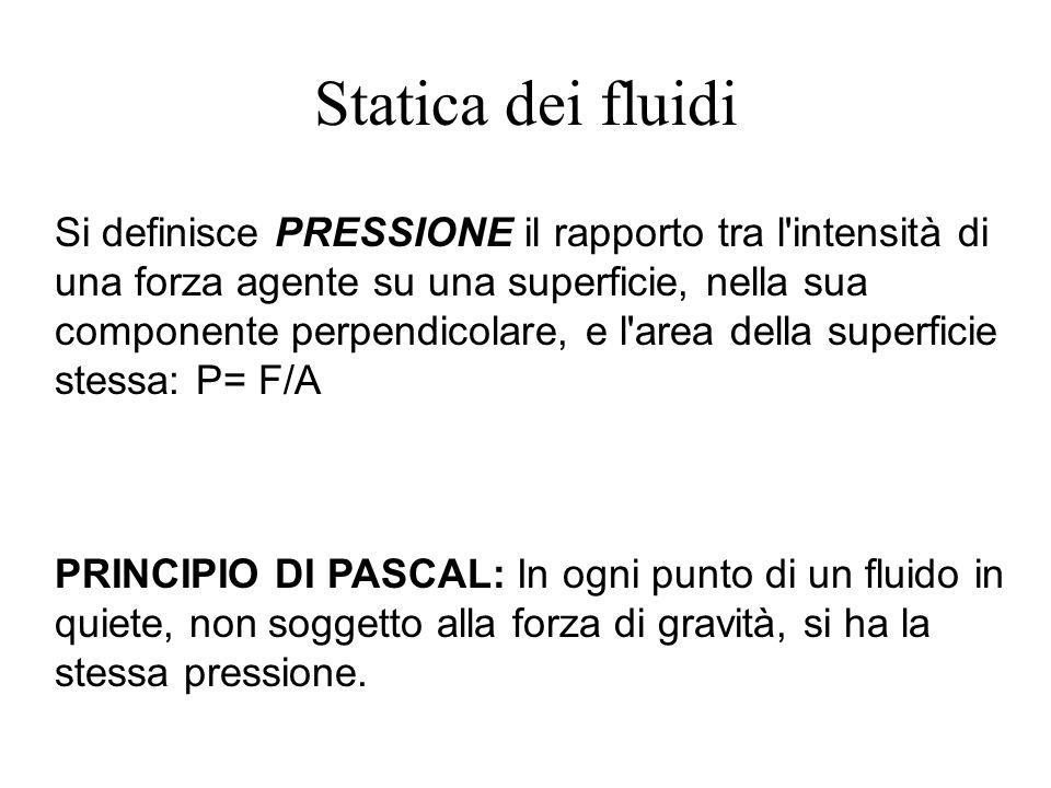 Statica dei fluidi Si definisce PRESSIONE il rapporto tra l'intensità di una forza agente su una superficie, nella sua componente perpendicolare, e l'
