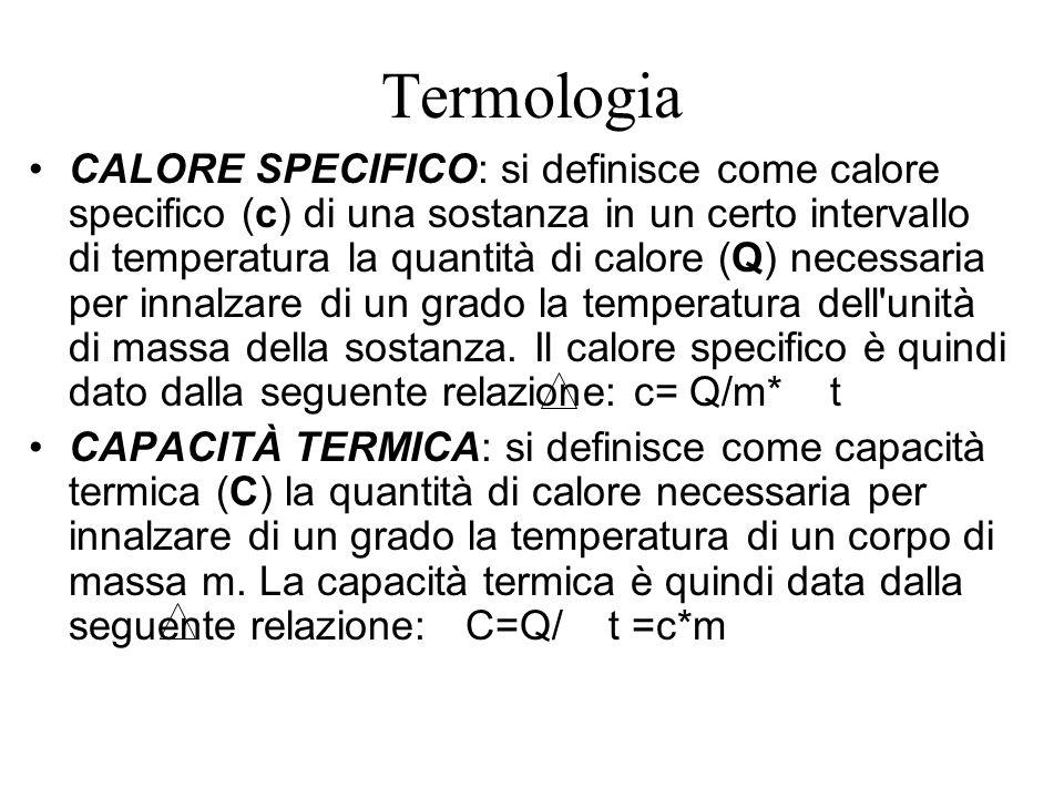 Termologia CALORE SPECIFICO: si definisce come calore specifico (c) di una sostanza in un certo intervallo di temperatura la quantità di calore (Q) ne