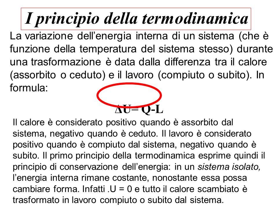 I principio della termodinamica La variazione dellenergia interna di un sistema (che è funzione della temperatura del sistema stesso) durante una tras