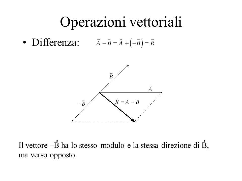 Equazione di stato dei gas perfetti PV = nRT
