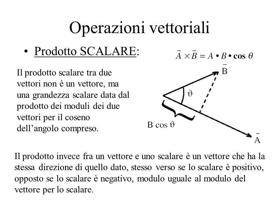 Operazioni vettoriali Prodotto VETTORIALE: Modulo: dato dal prodotto tra i moduli dei due vettori e il seno dellangolo compreso C = A * B * senO Direzione: perpendicolare al piano definito dalle direzioni dei due vettori.