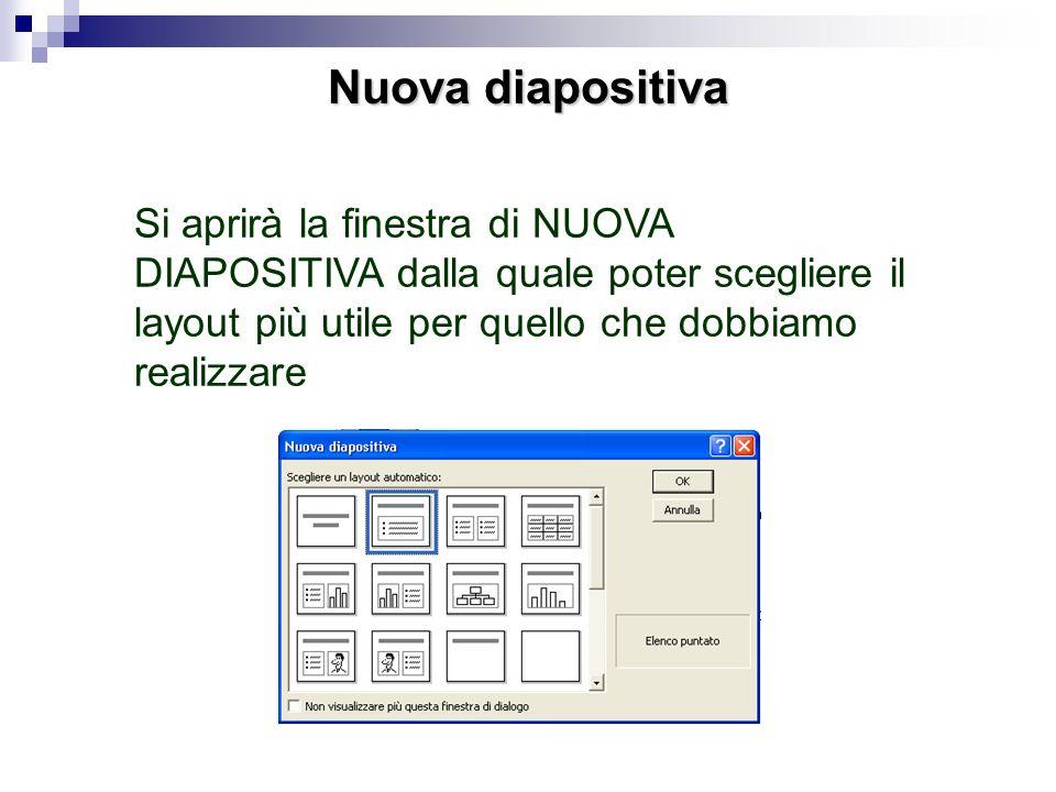 Nuova diapositiva Si può inserire una nuova diapositiva dal menu inserisci diapositiva oppure cliccando direttamente sullicona posta sulla barra degli