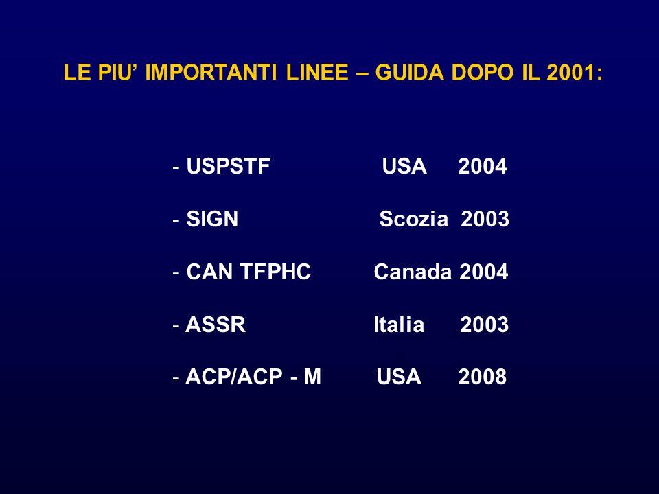 LE PIU IMPORTANTI LINEE – GUIDA DOPO IL 2001: - USPSTF USA 2004 - SIGN Scozia 2003 - CAN TFPHC Canada 2004 - ASSR Italia 2003 - ACP/ACP - M USA 2008