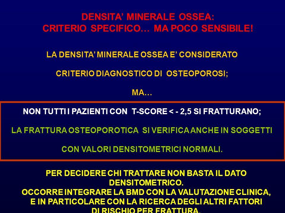 LA DENSITA MINERALE OSSEA E CONSIDERATO CRITERIO DIAGNOSTICO DI OSTEOPOROSI; MA… NON TUTTI I PAZIENTI CON T-SCORE < - 2,5 SI FRATTURANO; LA FRATTURA OSTEOPOROTICA SI VERIFICA ANCHE IN SOGGETTI CON VALORI DENSITOMETRICI NORMALI.