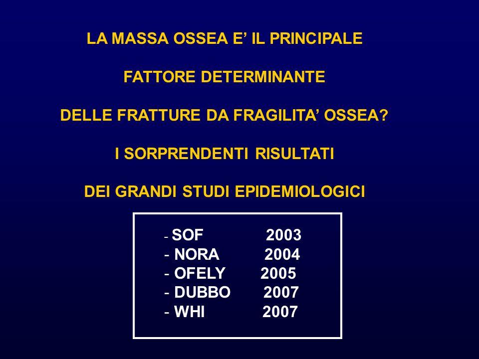 LA MASSA OSSEA E IL PRINCIPALE FATTORE DETERMINANTE DELLE FRATTURE DA FRAGILITA OSSEA.