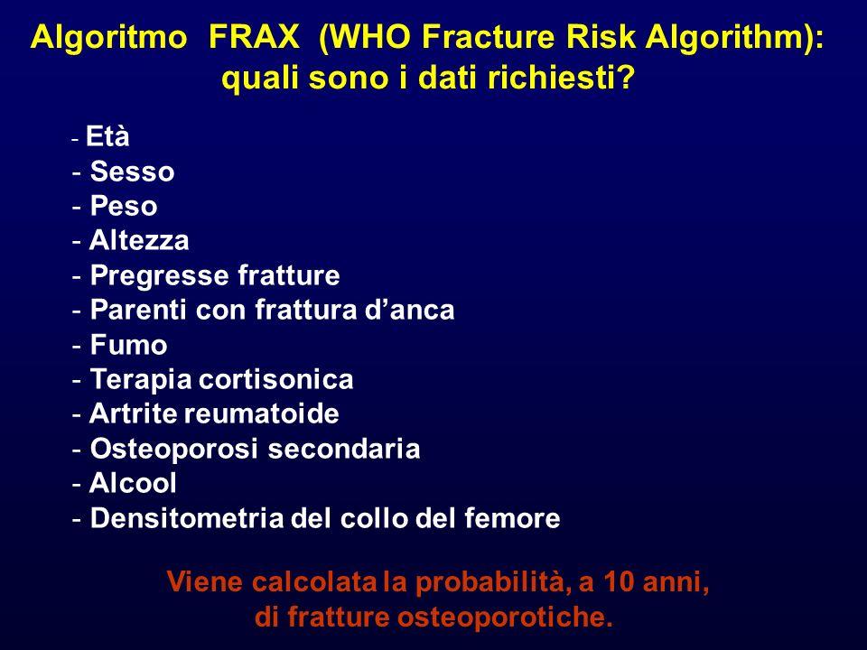Algoritmo FRAX (WHO Fracture Risk Algorithm): quali sono i dati richiesti.