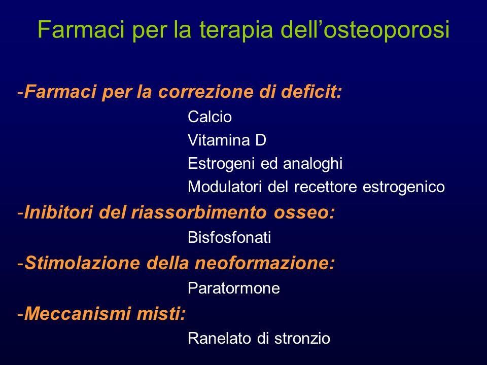 Farmaci per la terapia dellosteoporosi -Farmaci per la correzione di deficit: Calcio Vitamina D Estrogeni ed analoghi Modulatori del recettore estrogenico -Inibitori del riassorbimento osseo: Bisfosfonati -Stimolazione della neoformazione: Paratormone -Meccanismi misti: Ranelato di stronzio