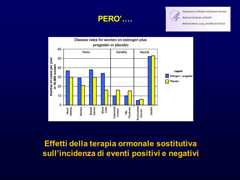 Effetti della terapia ormonale sostitutiva sullincidenza di eventi positivi e negativi PERO….