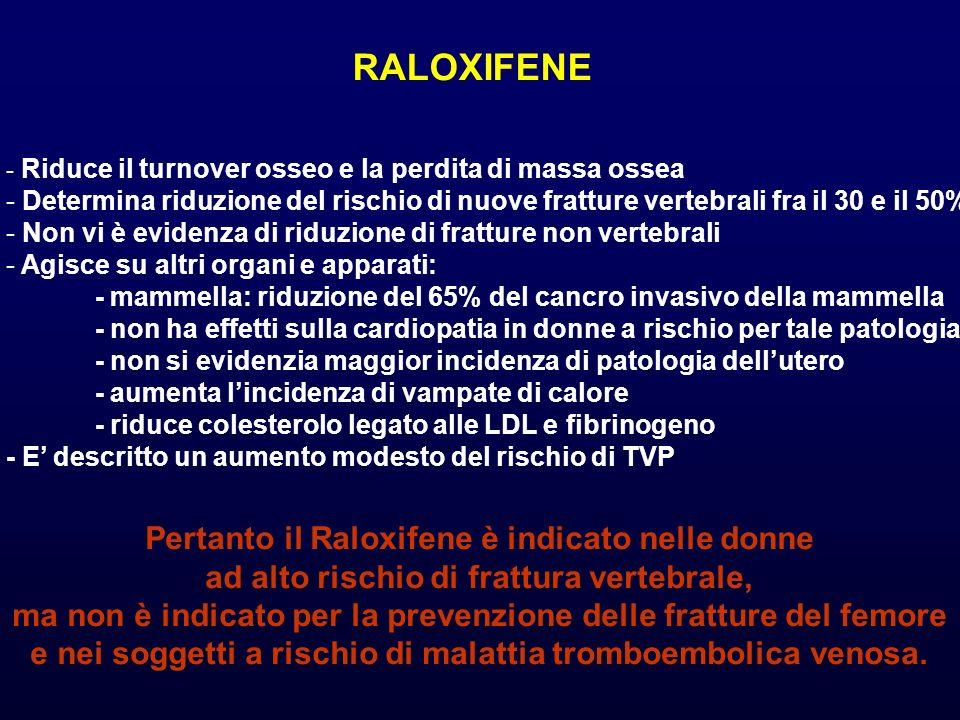 RALOXIFENE - Riduce il turnover osseo e la perdita di massa ossea - Determina riduzione del rischio di nuove fratture vertebrali fra il 30 e il 50% - Non vi è evidenza di riduzione di fratture non vertebrali - Agisce su altri organi e apparati: - mammella: riduzione del 65% del cancro invasivo della mammella - non ha effetti sulla cardiopatia in donne a rischio per tale patologia - non si evidenzia maggior incidenza di patologia dellutero - aumenta lincidenza di vampate di calore - riduce colesterolo legato alle LDL e fibrinogeno - E descritto un aumento modesto del rischio di TVP Pertanto il Raloxifene è indicato nelle donne ad alto rischio di frattura vertebrale, ma non è indicato per la prevenzione delle fratture del femore e nei soggetti a rischio di malattia tromboembolica venosa.