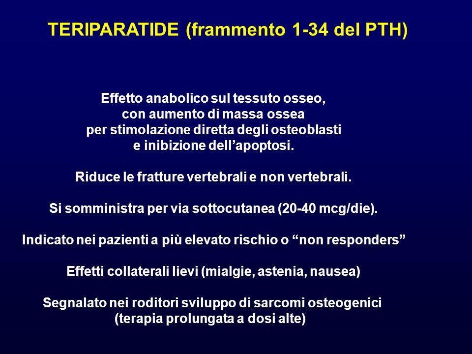 TERIPARATIDE (frammento 1-34 del PTH) Effetto anabolico sul tessuto osseo, con aumento di massa ossea per stimolazione diretta degli osteoblasti e inibizione dellapoptosi.