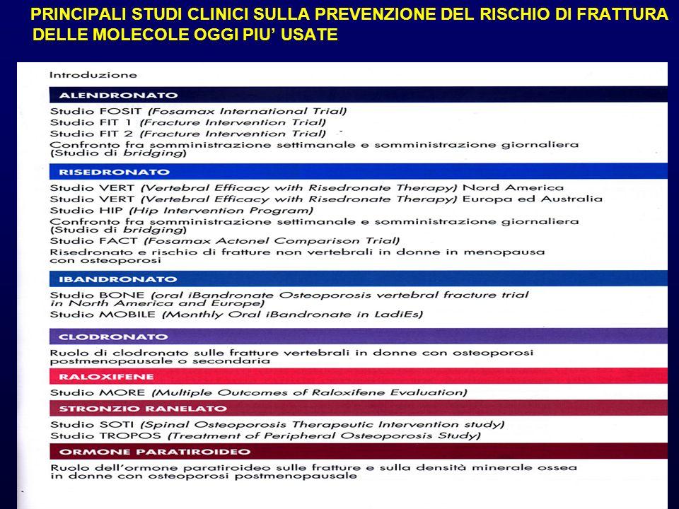 PRINCIPALI STUDI CLINICI SULLA PREVENZIONE DEL RISCHIO DI FRATTURA DELLE MOLECOLE OGGI PIU USATE
