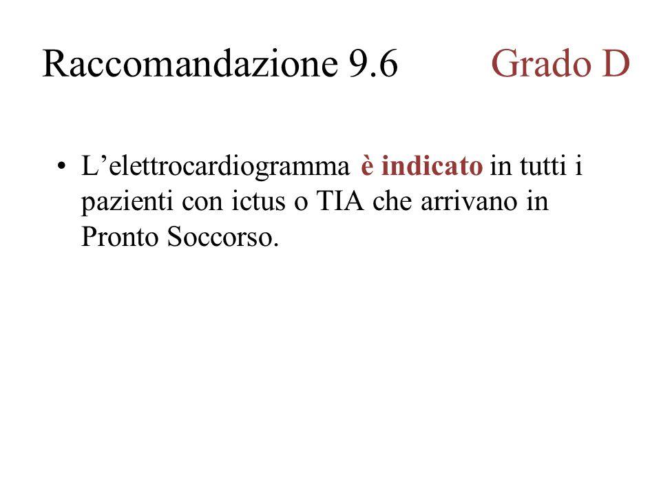 Raccomandazione 9.6Grado D Lelettrocardiogramma è indicato in tutti i pazienti con ictus o TIA che arrivano in Pronto Soccorso.