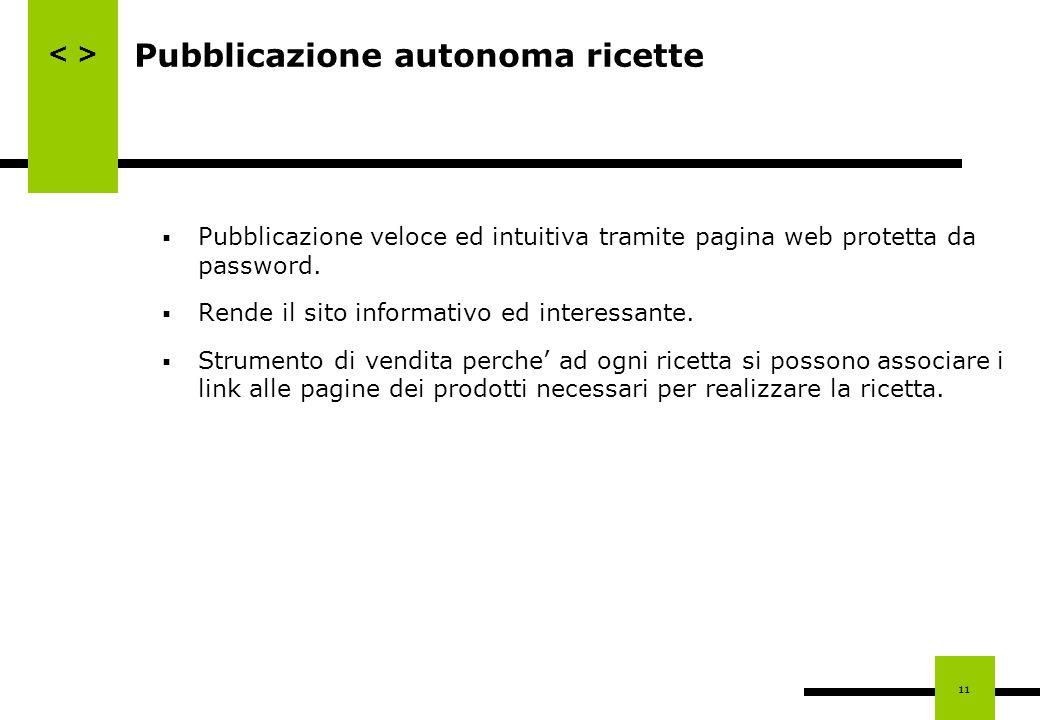 11 Pubblicazione autonoma ricette Pubblicazione veloce ed intuitiva tramite pagina web protetta da password. Rende il sito informativo ed interessante