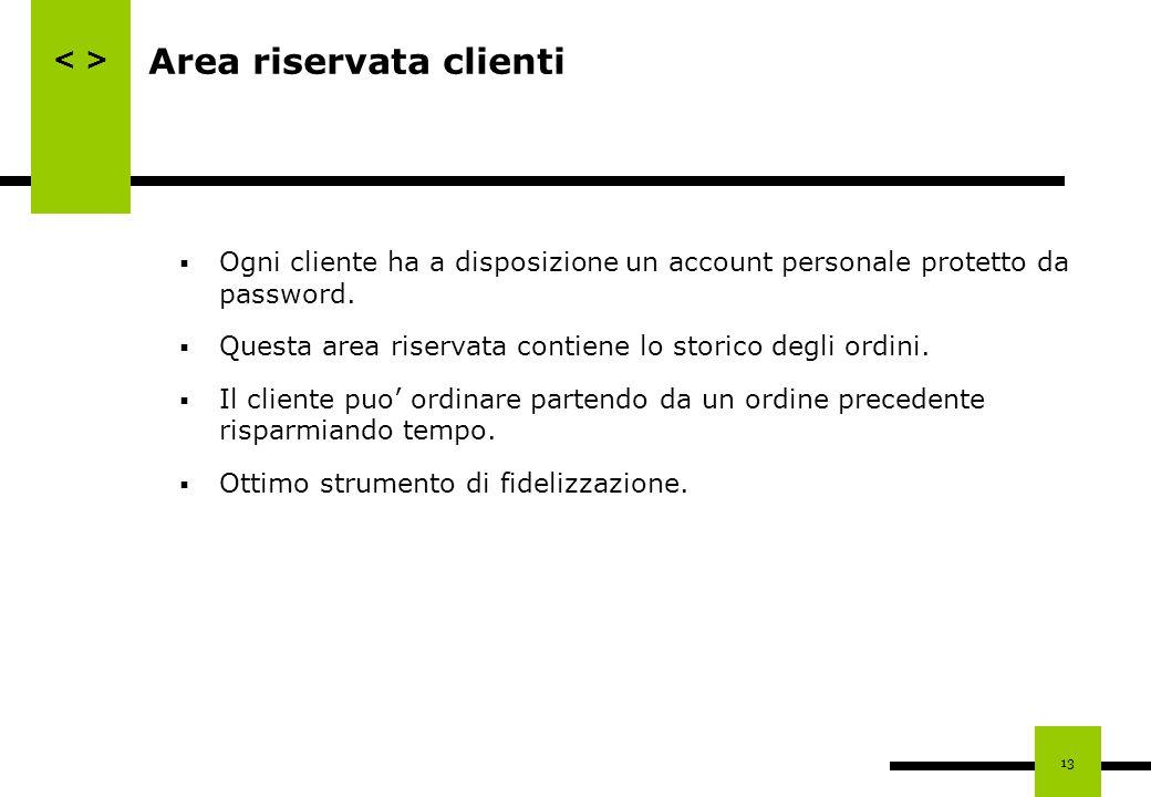 13 Area riservata clienti Ogni cliente ha a disposizione un account personale protetto da password. Questa area riservata contiene lo storico degli or