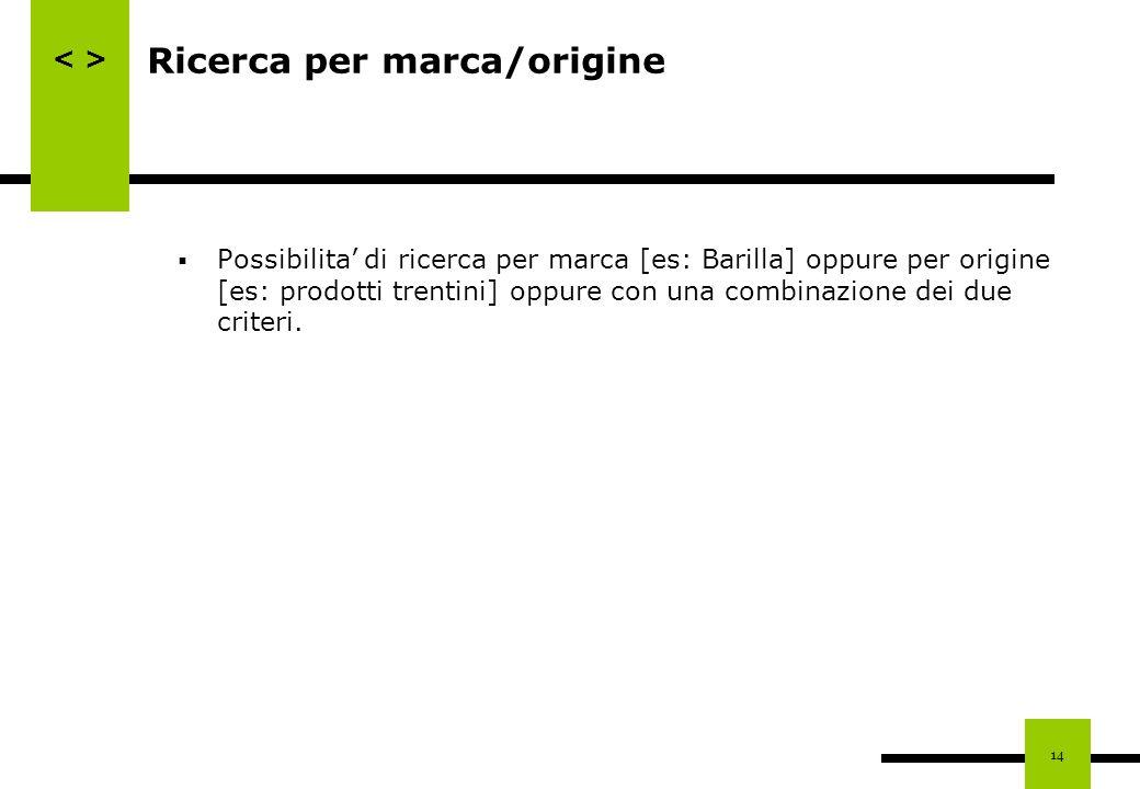 14 Ricerca per marca/origine Possibilita di ricerca per marca [es: Barilla] oppure per origine [es: prodotti trentini] oppure con una combinazione dei due criteri.